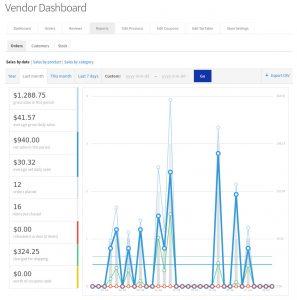 Vendor store sales reports